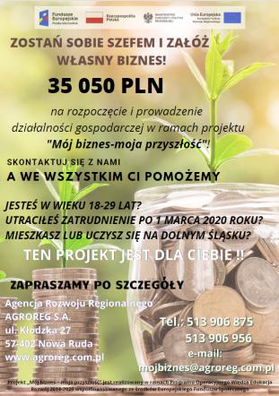 """Weź bezzwrotną dotację na założenie firmy! """"Mój biznes - moja przyszłość"""" -kompleksowy projekt wsparcia samozatrudnienia młodych mieszkańców Dolnego Śląska"""