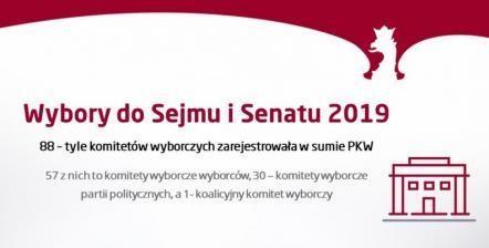 Informacja o terminie i miejscu ustalenia składu Obwodowych Komisji Wyborczych w gminie Warta Bolesławiecka w wyborach do SEJMU RZECZYPOSPOLITEJ POLSKIEJ i SENATU RZECZYPOSPOLITEJ POLSKIEJ  zarządzonych na dzień 13 października 2019 roku.