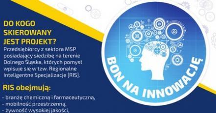 Bon na innowację dla mikro, małych i średnich przedsiębiorstw
